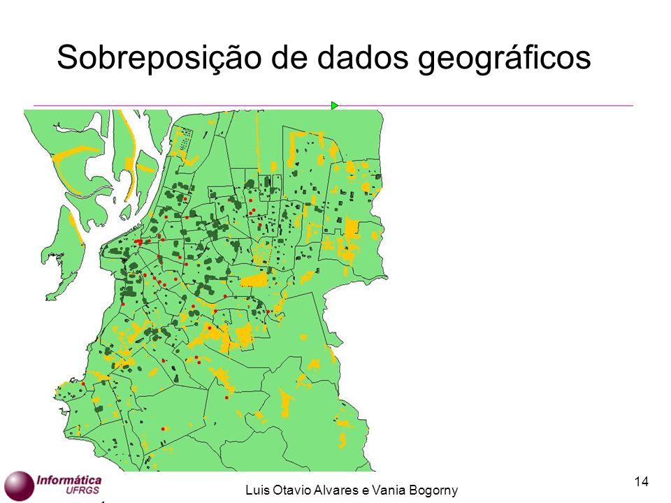 Sobreposição de dados geográficos