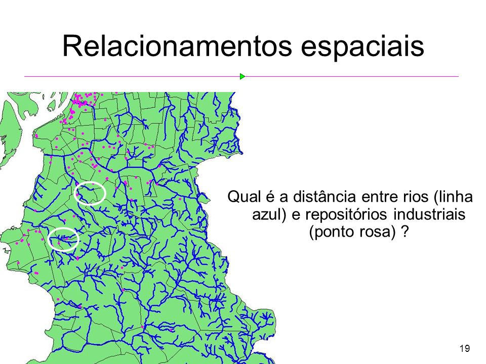 Relacionamentos espaciais