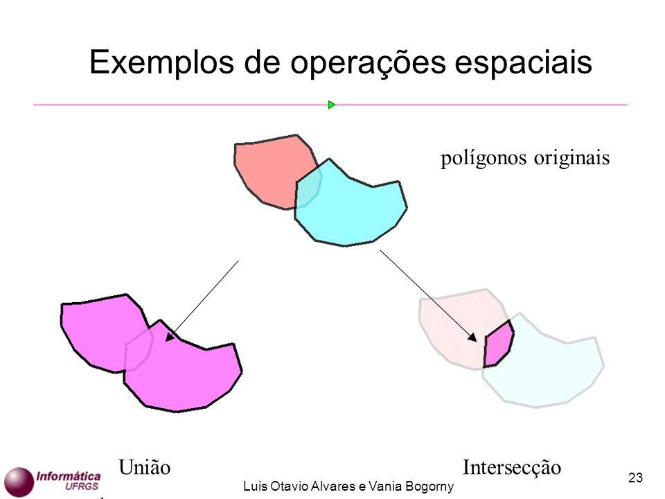 Exemplos de operações espaciais