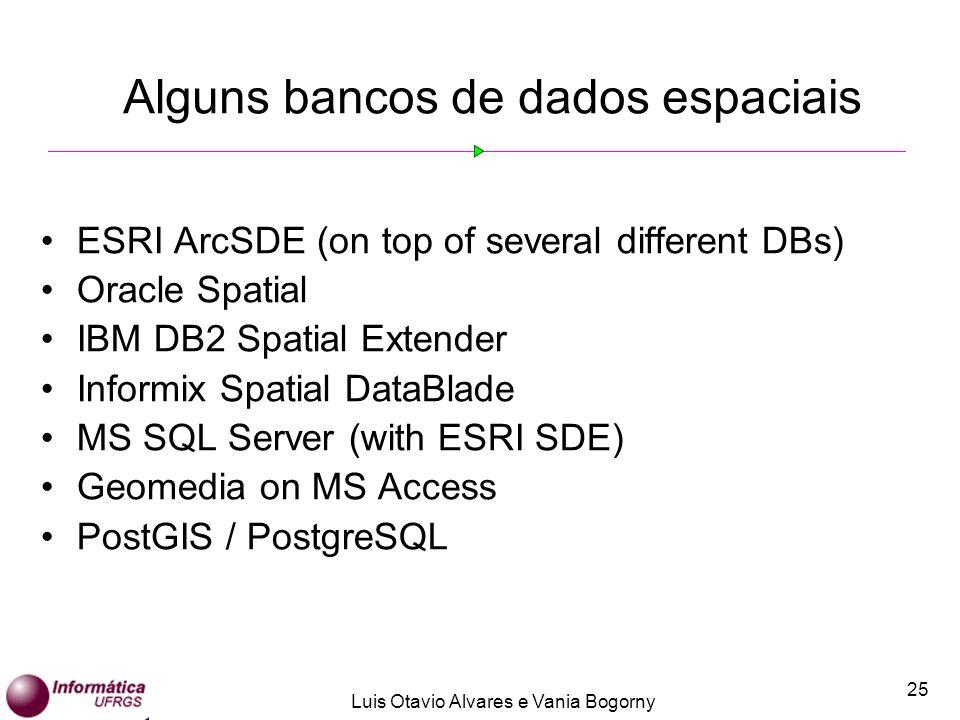 Alguns bancos de dados espaciais