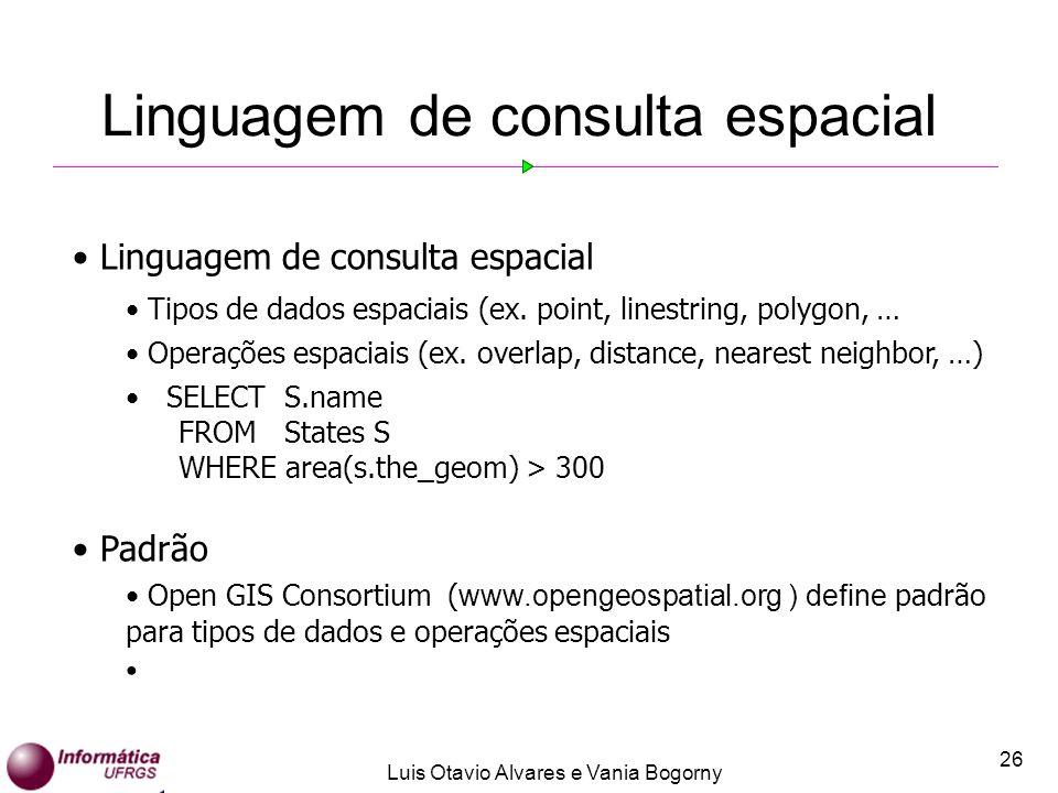 Linguagem de consulta espacial
