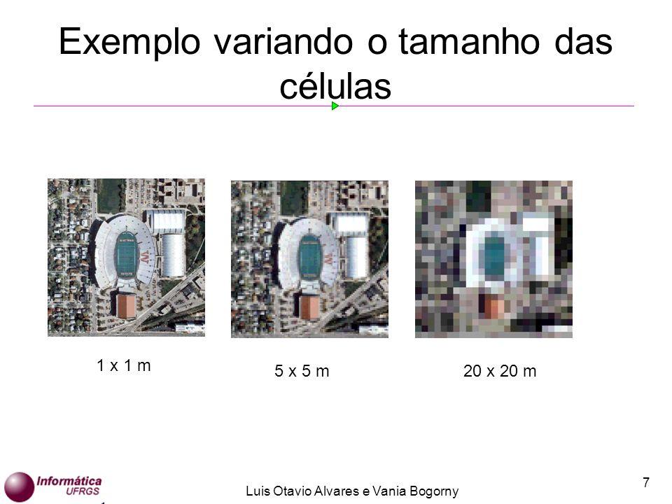 Exemplo variando o tamanho das células