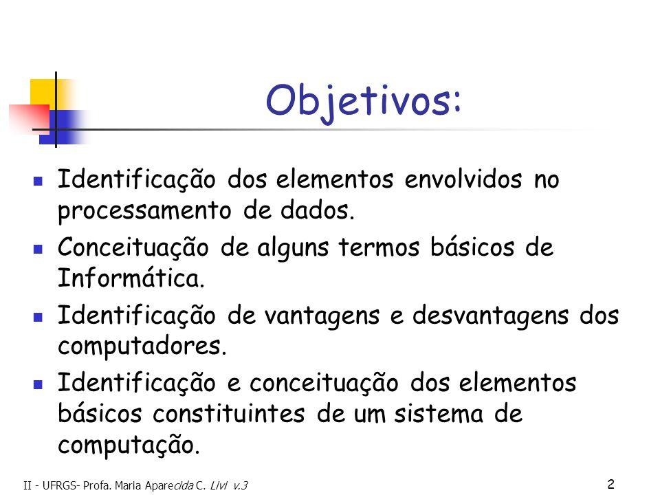 Objetivos: Identificação dos elementos envolvidos no processamento de dados. Conceituação de alguns termos básicos de Informática.