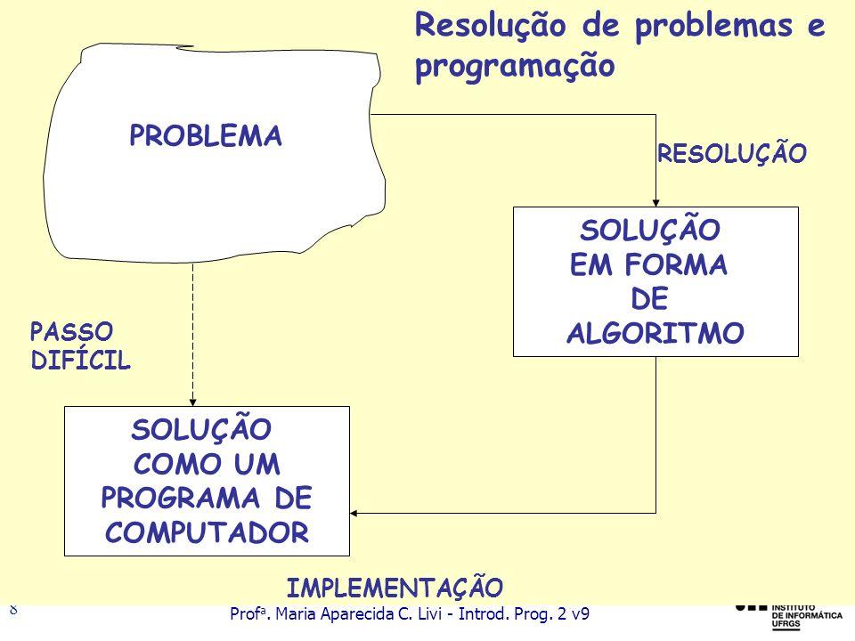 Resolução de problemas e programação