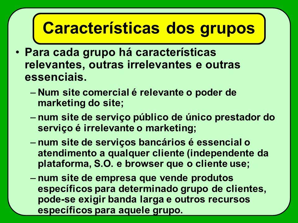Características dos grupos