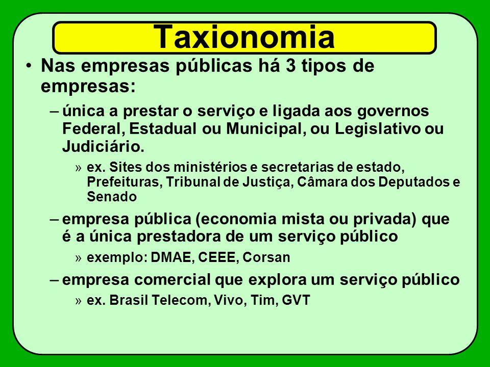 Taxionomia Nas empresas públicas há 3 tipos de empresas: