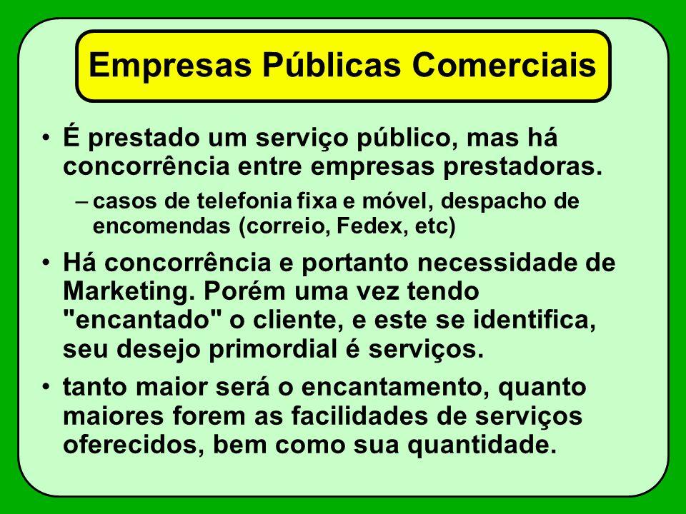Empresas Públicas Comerciais