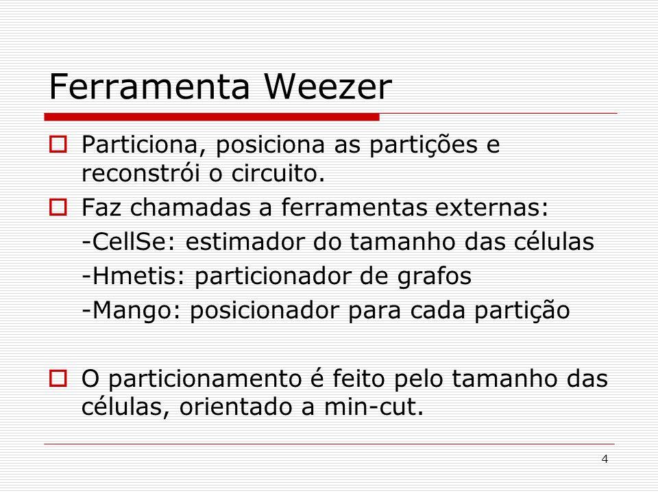 Ferramenta Weezer Particiona, posiciona as partições e reconstrói o circuito. Faz chamadas a ferramentas externas: