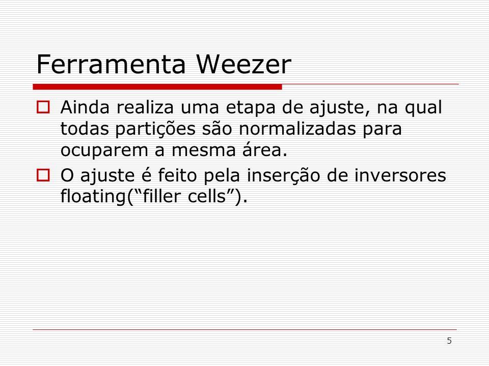 Ferramenta Weezer Ainda realiza uma etapa de ajuste, na qual todas partições são normalizadas para ocuparem a mesma área.