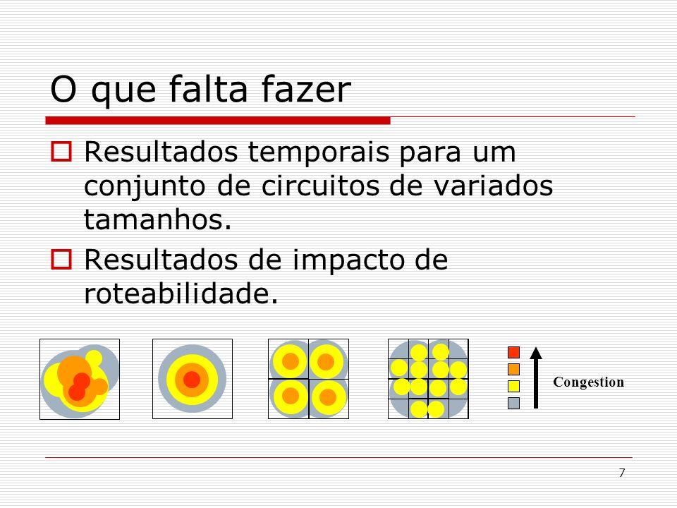 O que falta fazer Resultados temporais para um conjunto de circuitos de variados tamanhos. Resultados de impacto de roteabilidade.