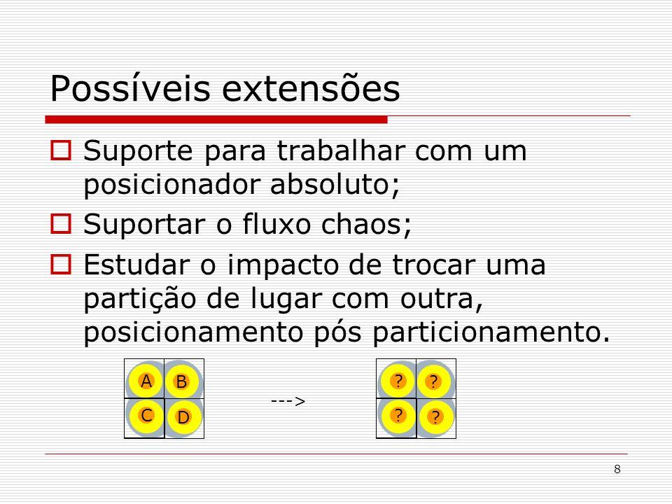 Possíveis extensões Suporte para trabalhar com um posicionador absoluto; Suportar o fluxo chaos;