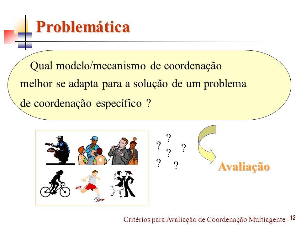 Problemática Qual modelo/mecanismo de coordenação