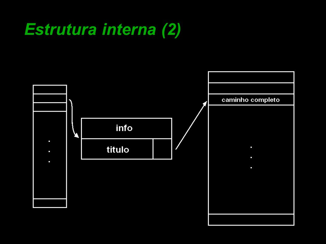 Estrutura interna (2)