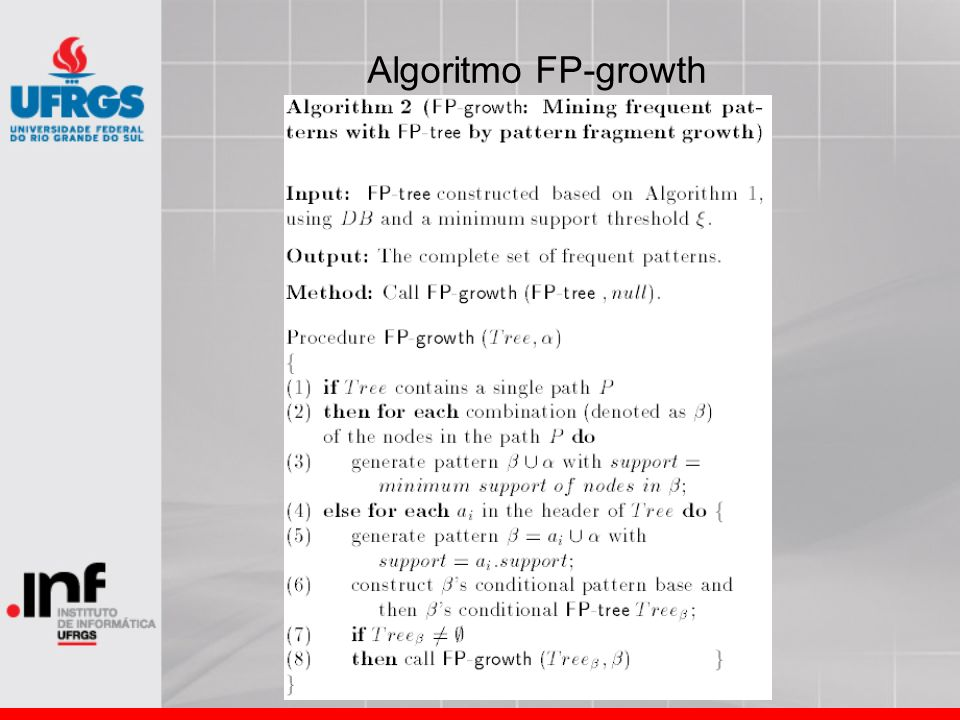 Algoritmo FP-growth