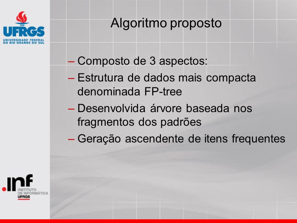 Algoritmo proposto Composto de 3 aspectos: