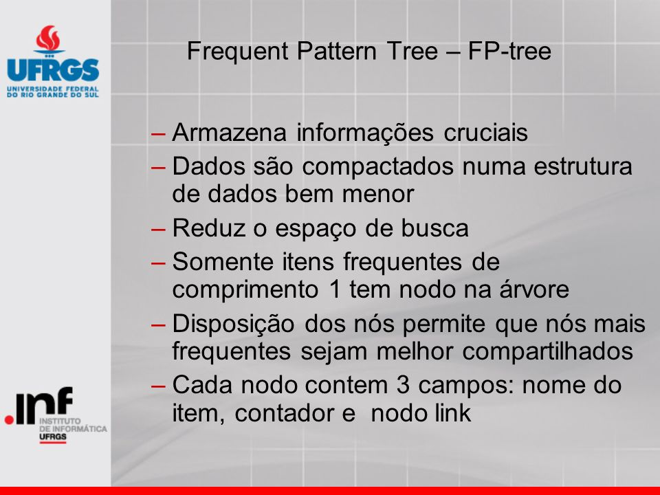Frequent Pattern Tree – FP-tree