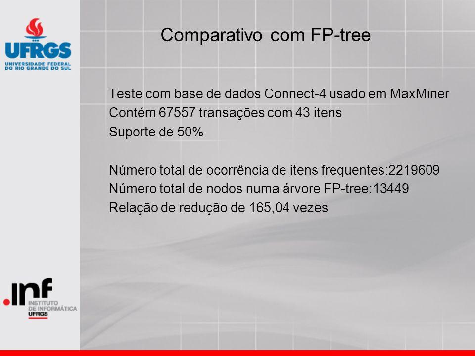 Comparativo com FP-tree