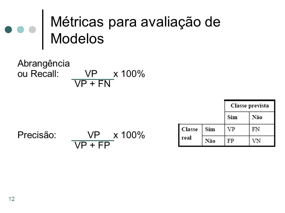 Métricas para avaliação de Modelos