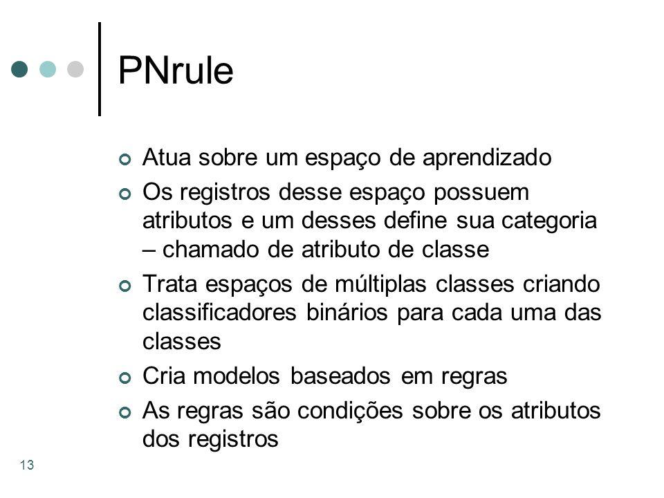 PNrule Atua sobre um espaço de aprendizado