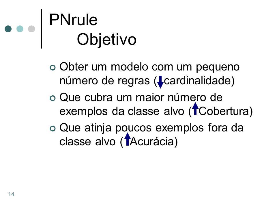 PNrule Objetivo Obter um modelo com um pequeno número de regras ( cardinalidade)