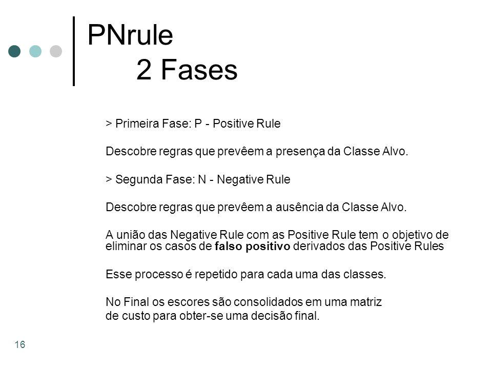 PNrule 2 Fases > Primeira Fase: P - Positive Rule