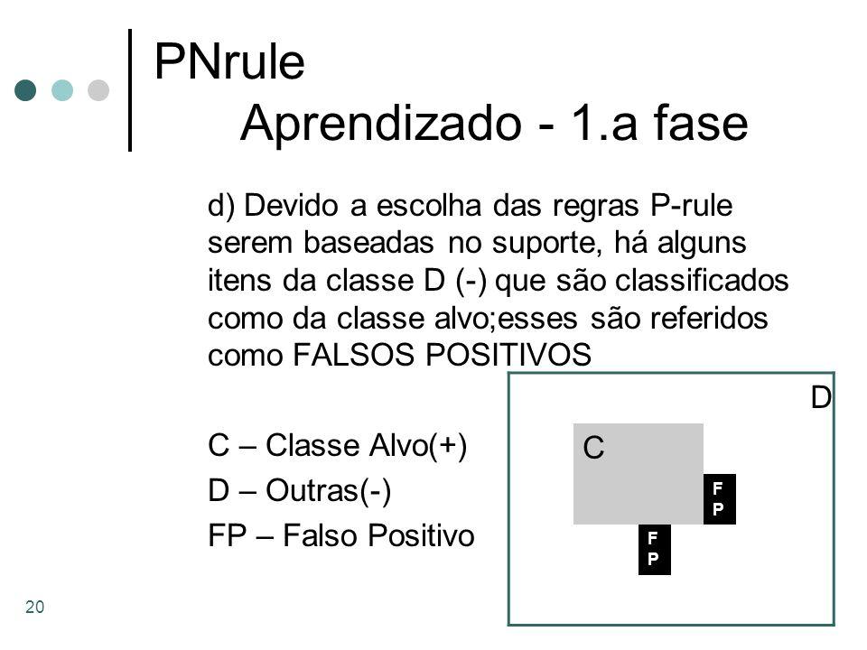 PNrule Aprendizado - 1.a fase