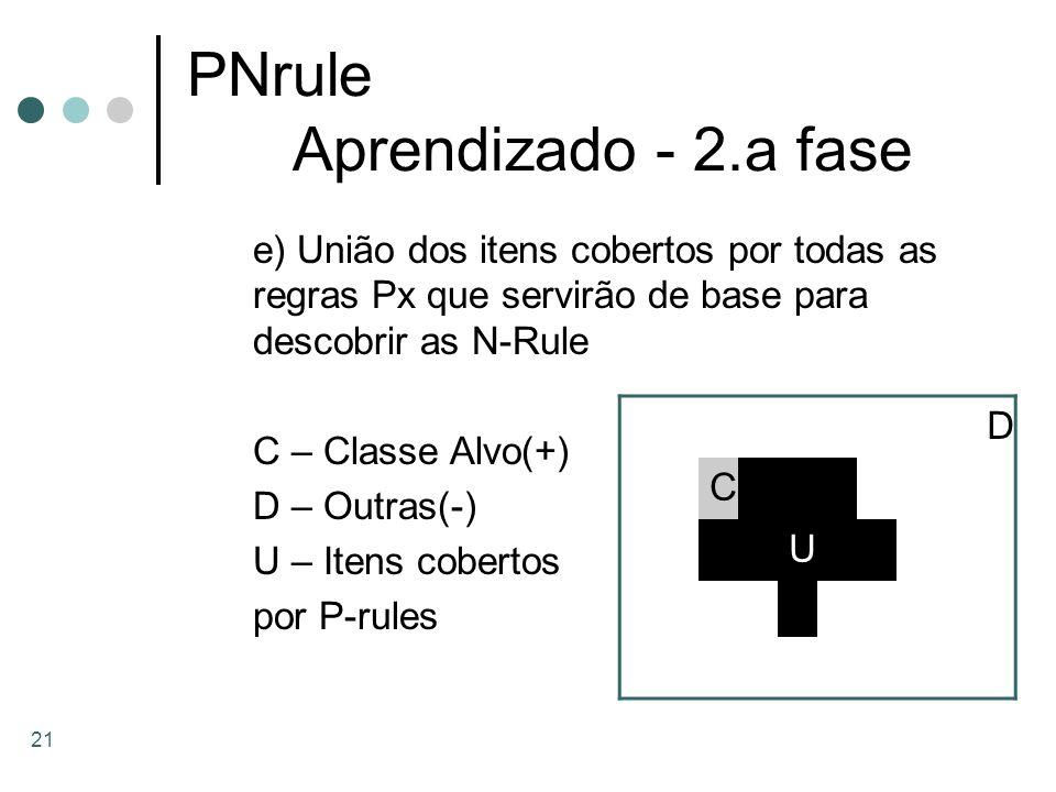 PNrule Aprendizado - 2.a fase