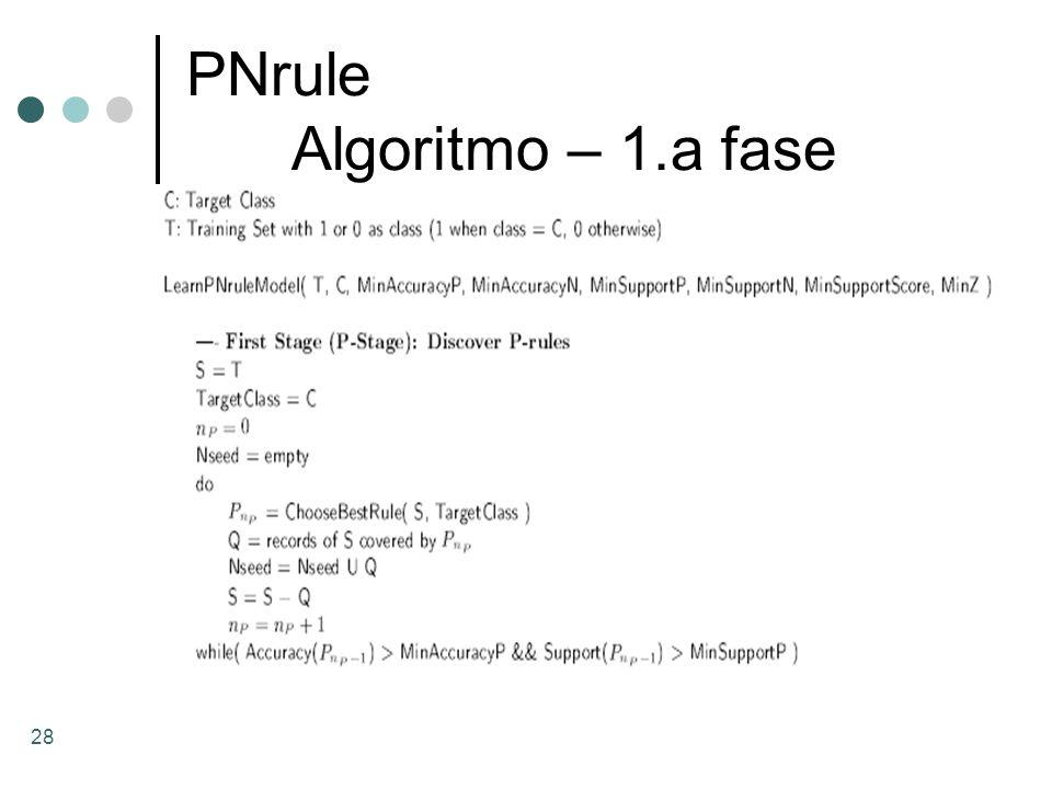 PNrule Algoritmo – 1.a fase