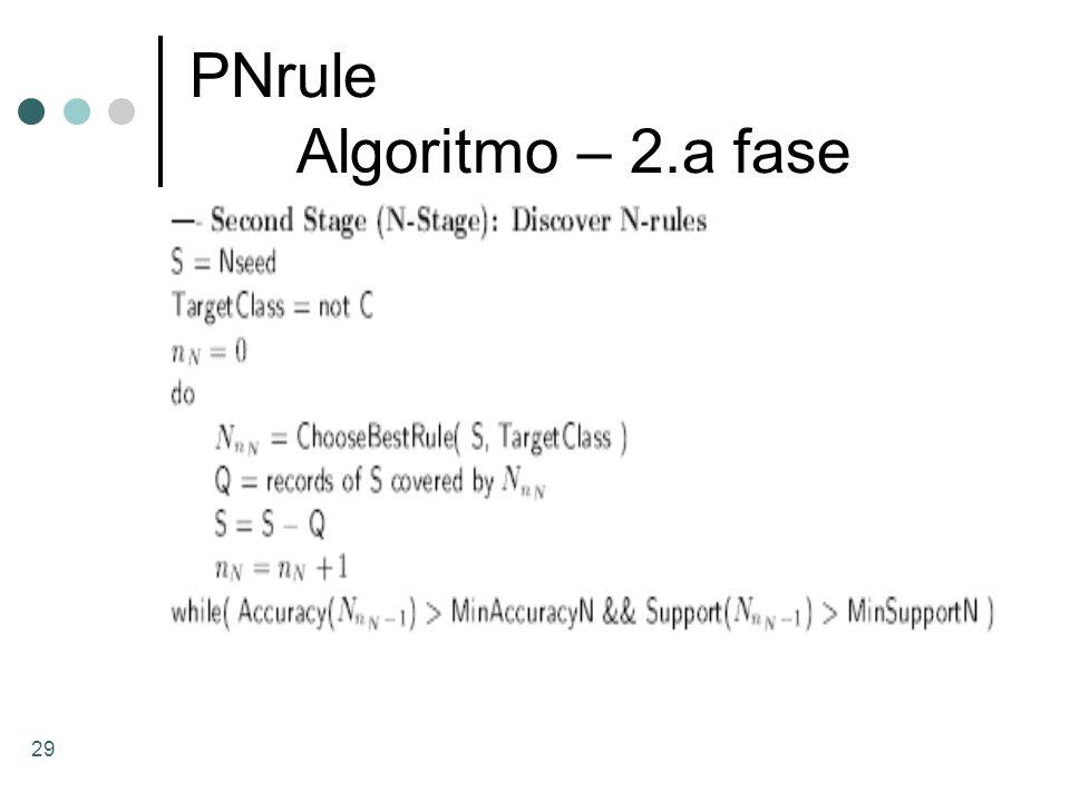 PNrule Algoritmo – 2.a fase