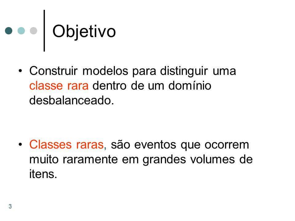 Objetivo Construir modelos para distinguir uma classe rara dentro de um domínio desbalanceado.