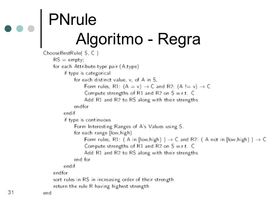 PNrule Algoritmo - Regra