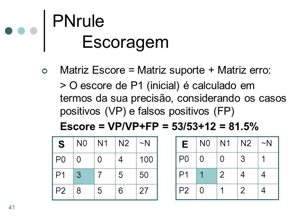 PNrule Escoragem Matriz Escore = Matriz suporte + Matriz erro: