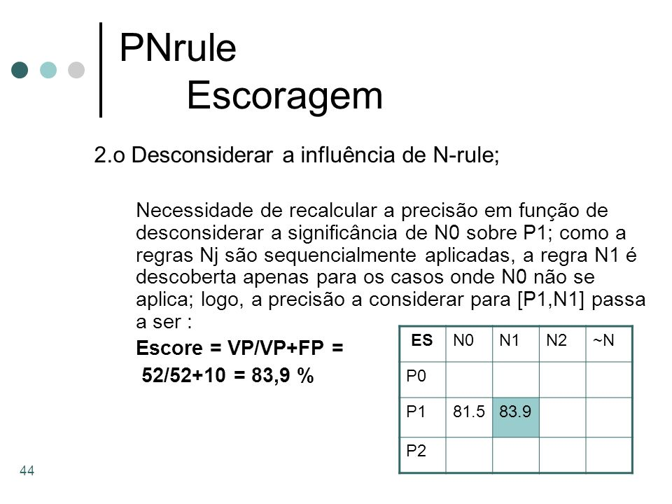 PNrule Escoragem 2.o Desconsiderar a influência de N-rule;