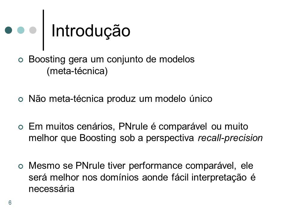 Introdução Boosting gera um conjunto de modelos (meta-técnica)