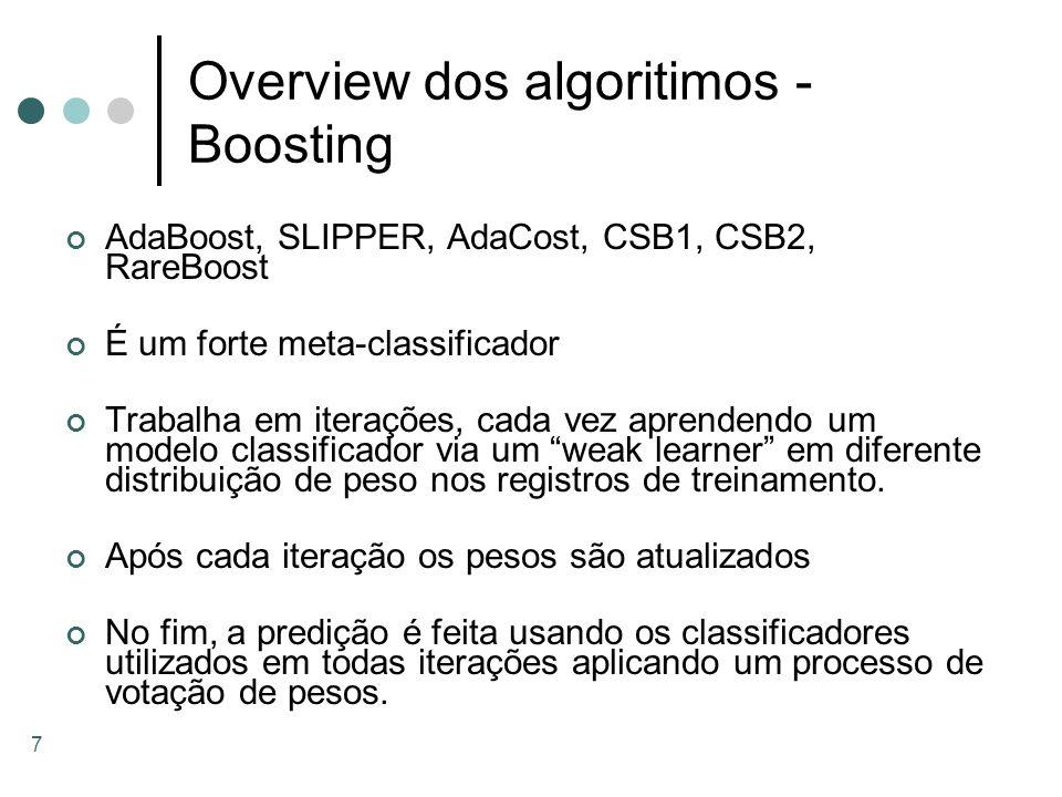 Overview dos algoritimos - Boosting