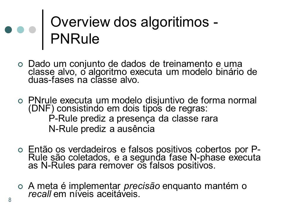 Overview dos algoritimos - PNRule