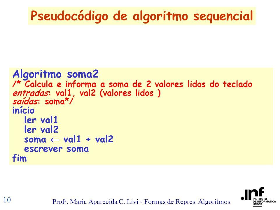 Pseudocódigo de algoritmo sequencial