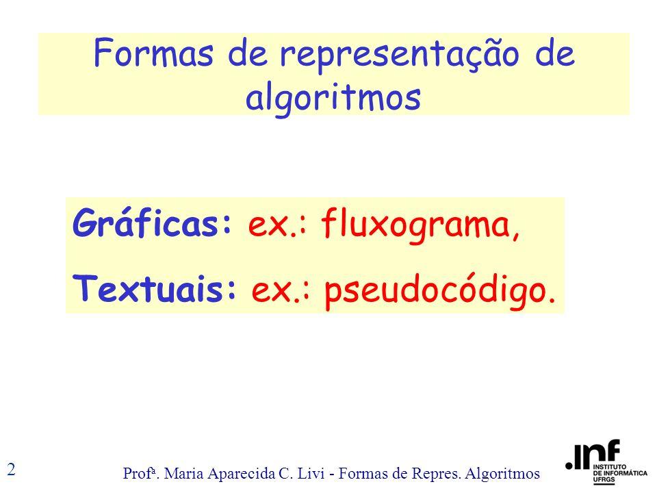 Formas de representação de algoritmos