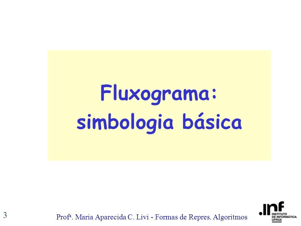 Fluxograma: simbologia básica