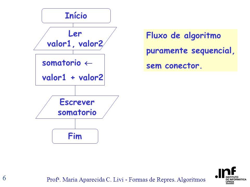 Início Ler. valor1, valor2. Fluxo de algoritmo. puramente sequencial, sem conector. somatorio 