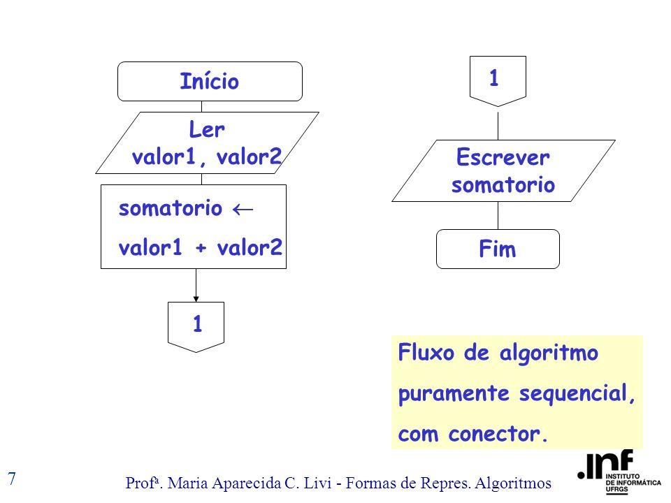 Início 1. Ler. valor1, valor2. Escrever. somatorio. somatorio  valor1 + valor2. F. Fim. 1.