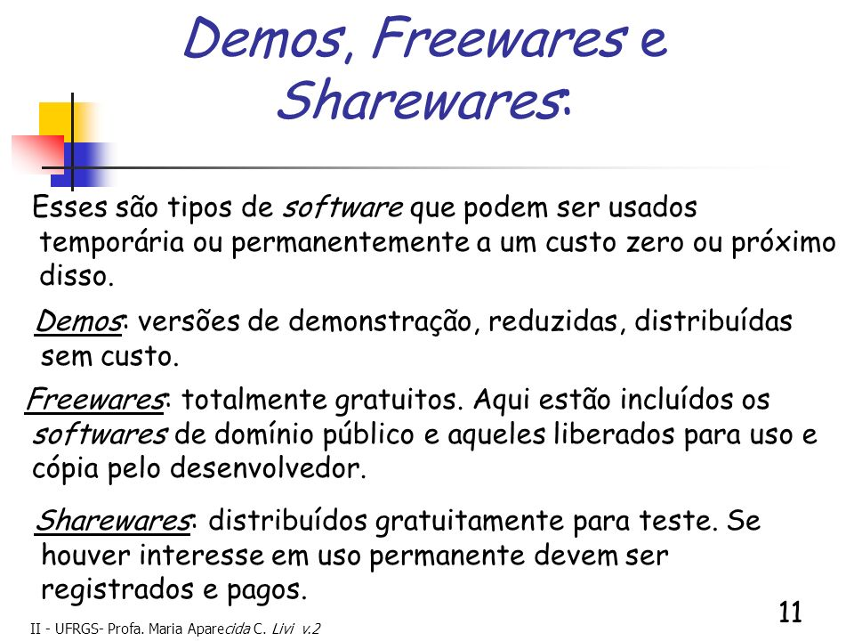 Demos, Freewares e Sharewares: