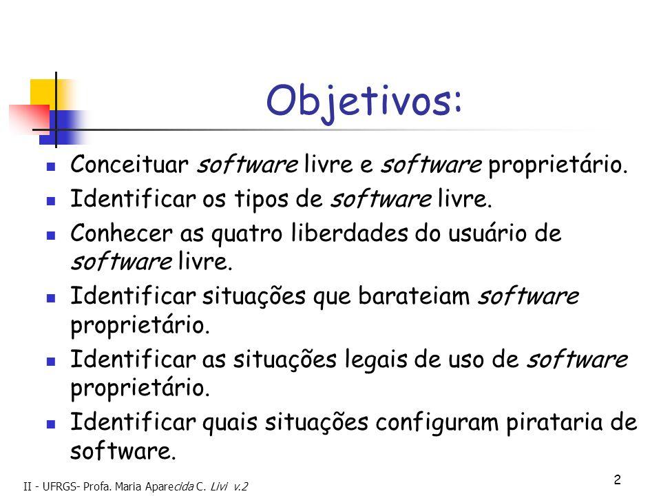 Objetivos: Conceituar software livre e software proprietário.