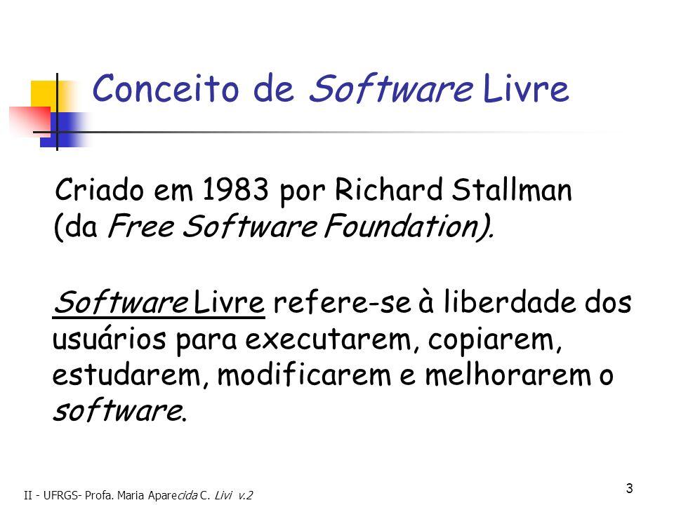 Conceito de Software Livre