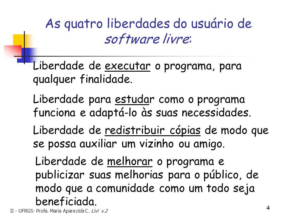 As quatro liberdades do usuário de software livre: