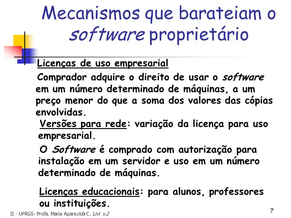 Mecanismos que barateiam o software proprietário
