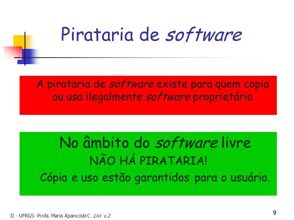 Pirataria de software No âmbito do software livre NÃO HÁ PIRATARIA!