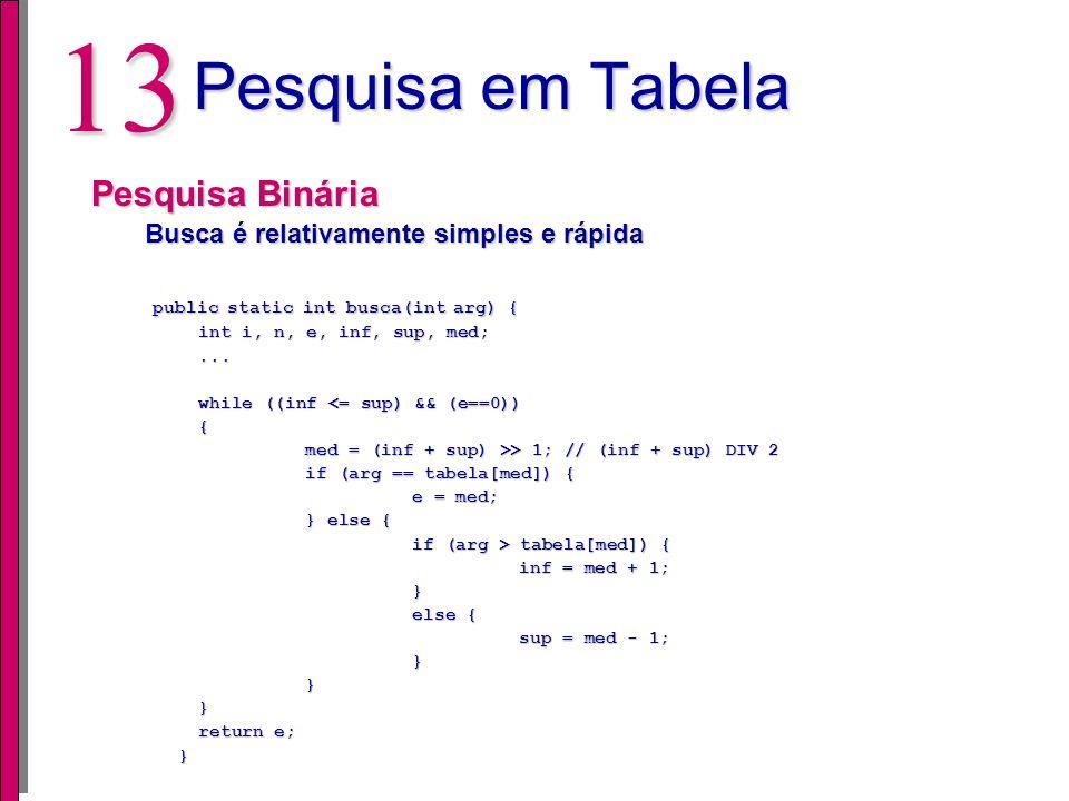Pesquisa em Tabela Pesquisa Binária