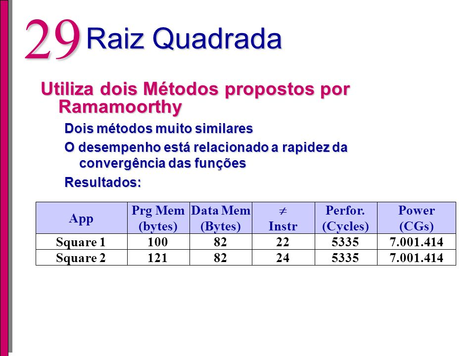 Raiz Quadrada Utiliza dois Métodos propostos por Ramamoorthy