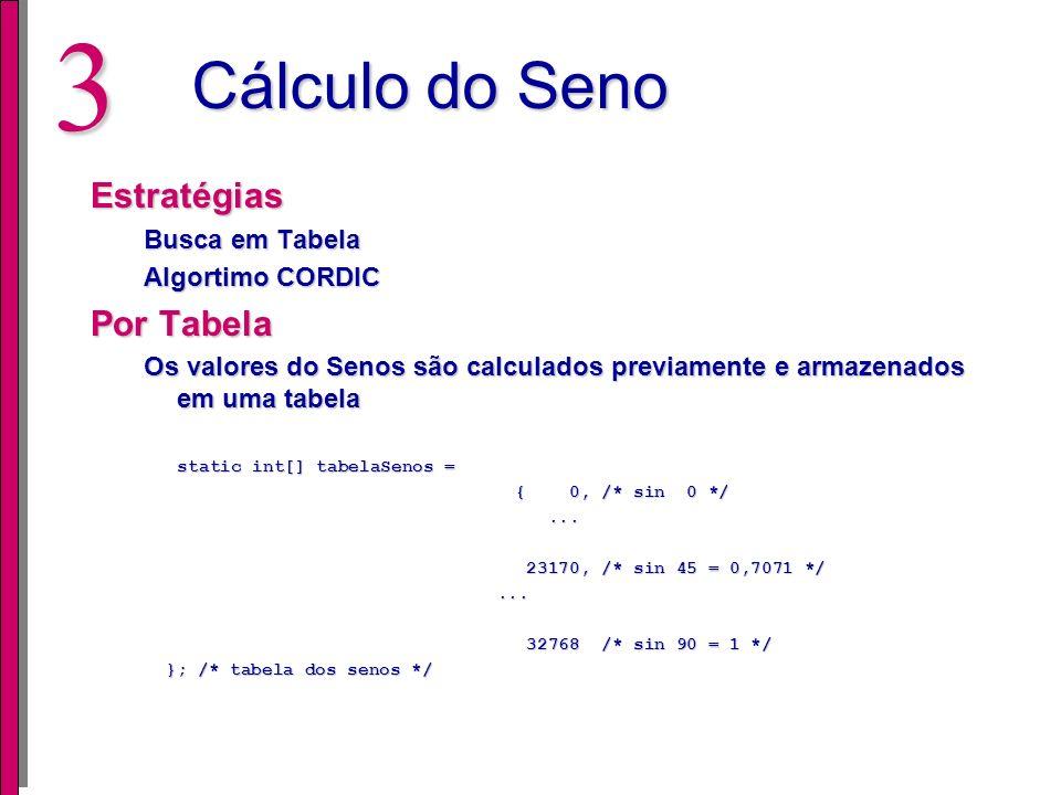 Cálculo do Seno Estratégias Por Tabela Busca em Tabela
